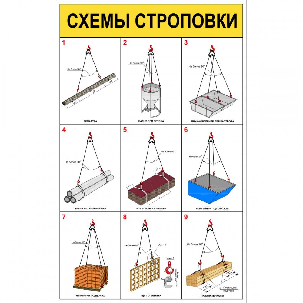 Схемы строповок для металлоконструкций